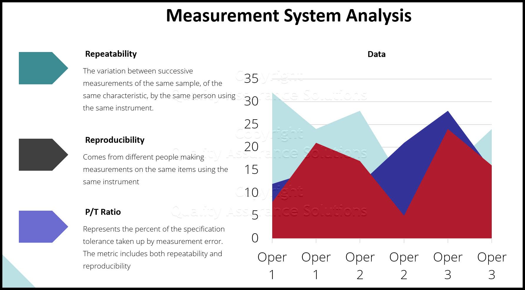 Continuous data slide