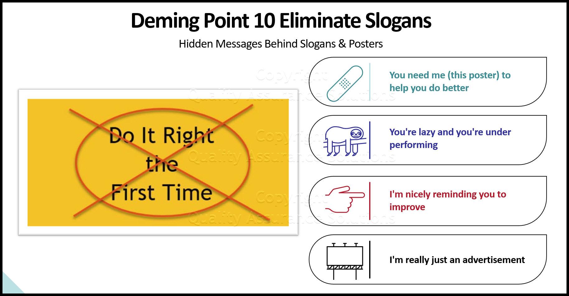 Deming Point 10 slide