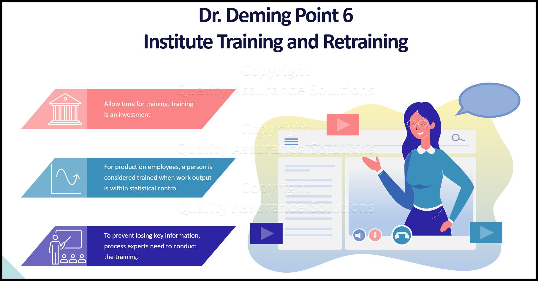 Deming Point 6 business slide