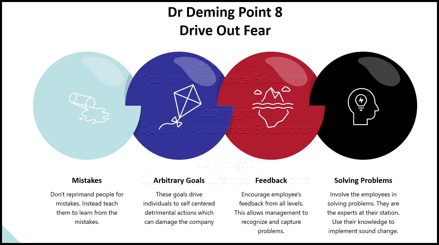 Deming Point 8 business slide