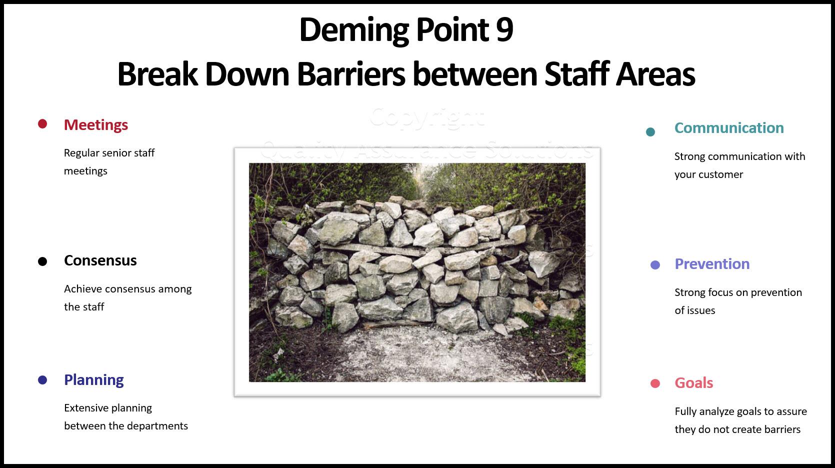 Deming Point 9 business slide