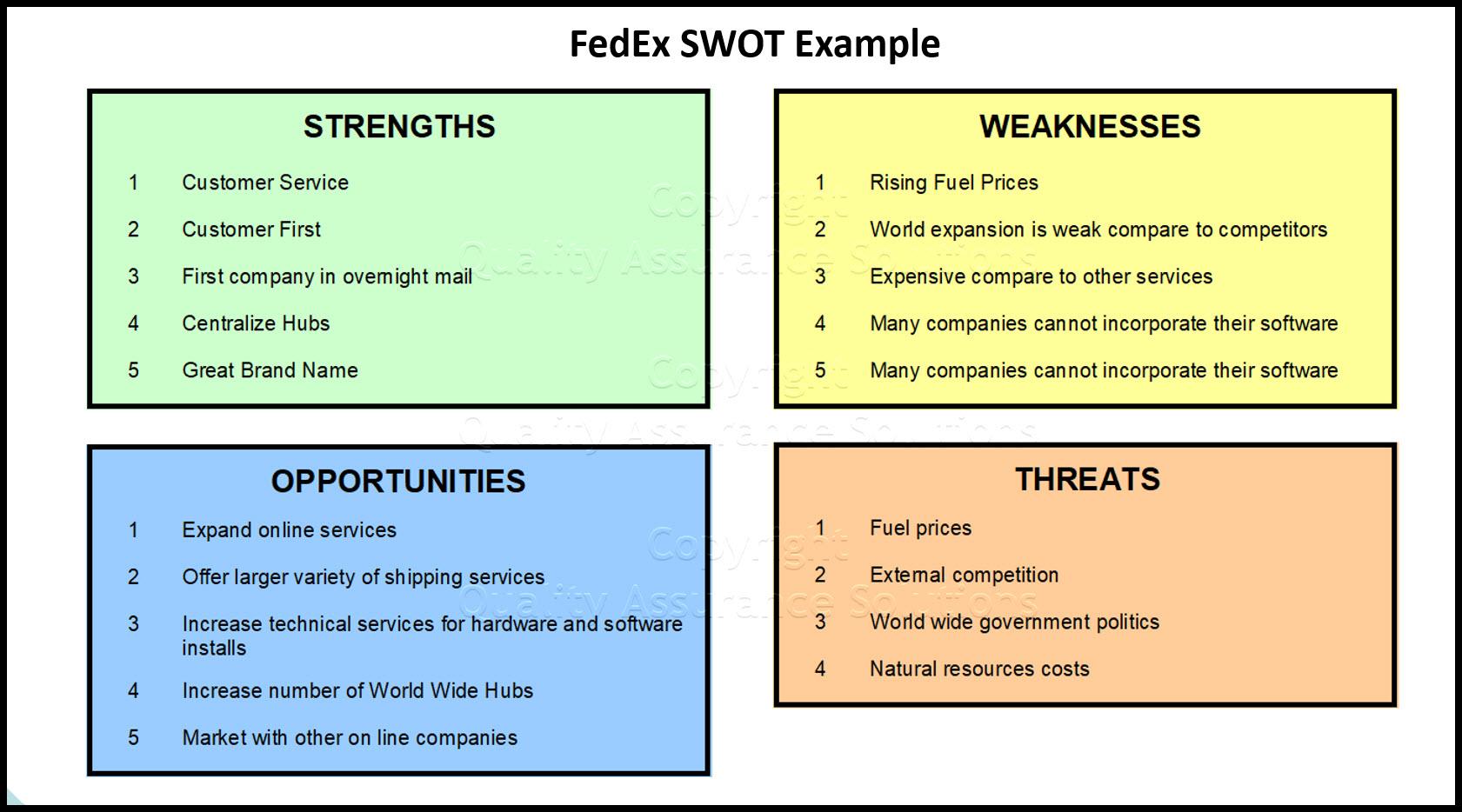 Fedex Swot business slide