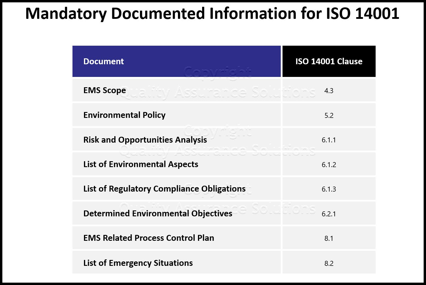 ISO 14001 Requirements ppt