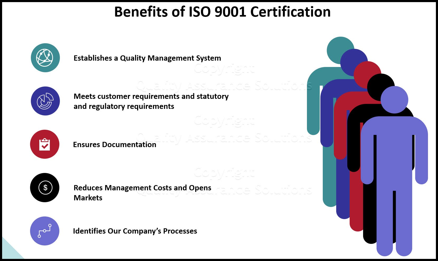 ISO 9001 definition business slide
