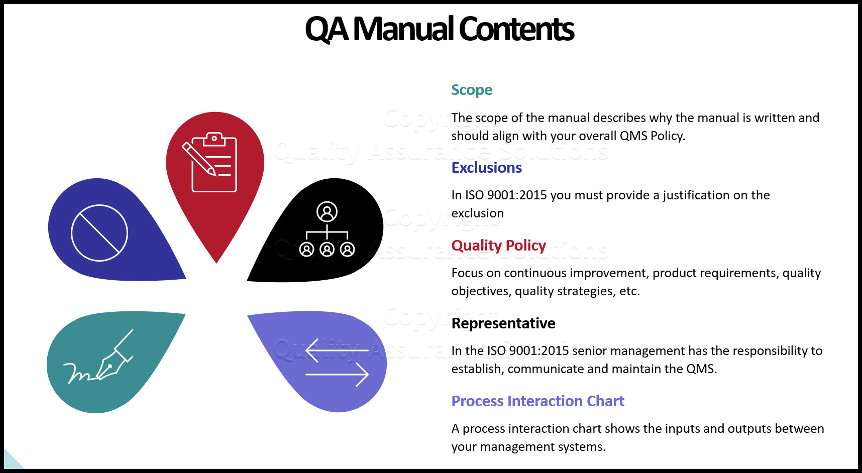 ISO 9001 quality manual business slide