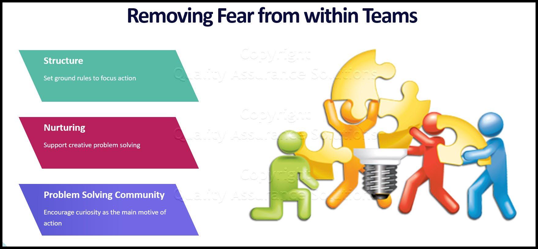 Ideas for Team Building business slide