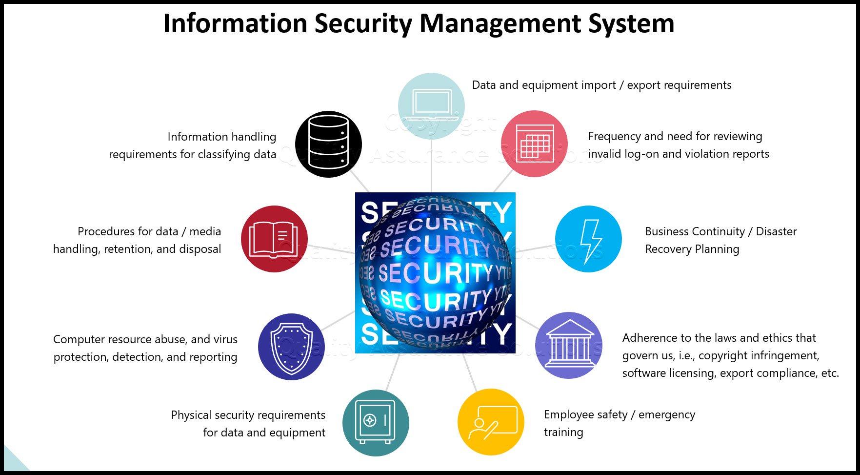 information security management system business slide