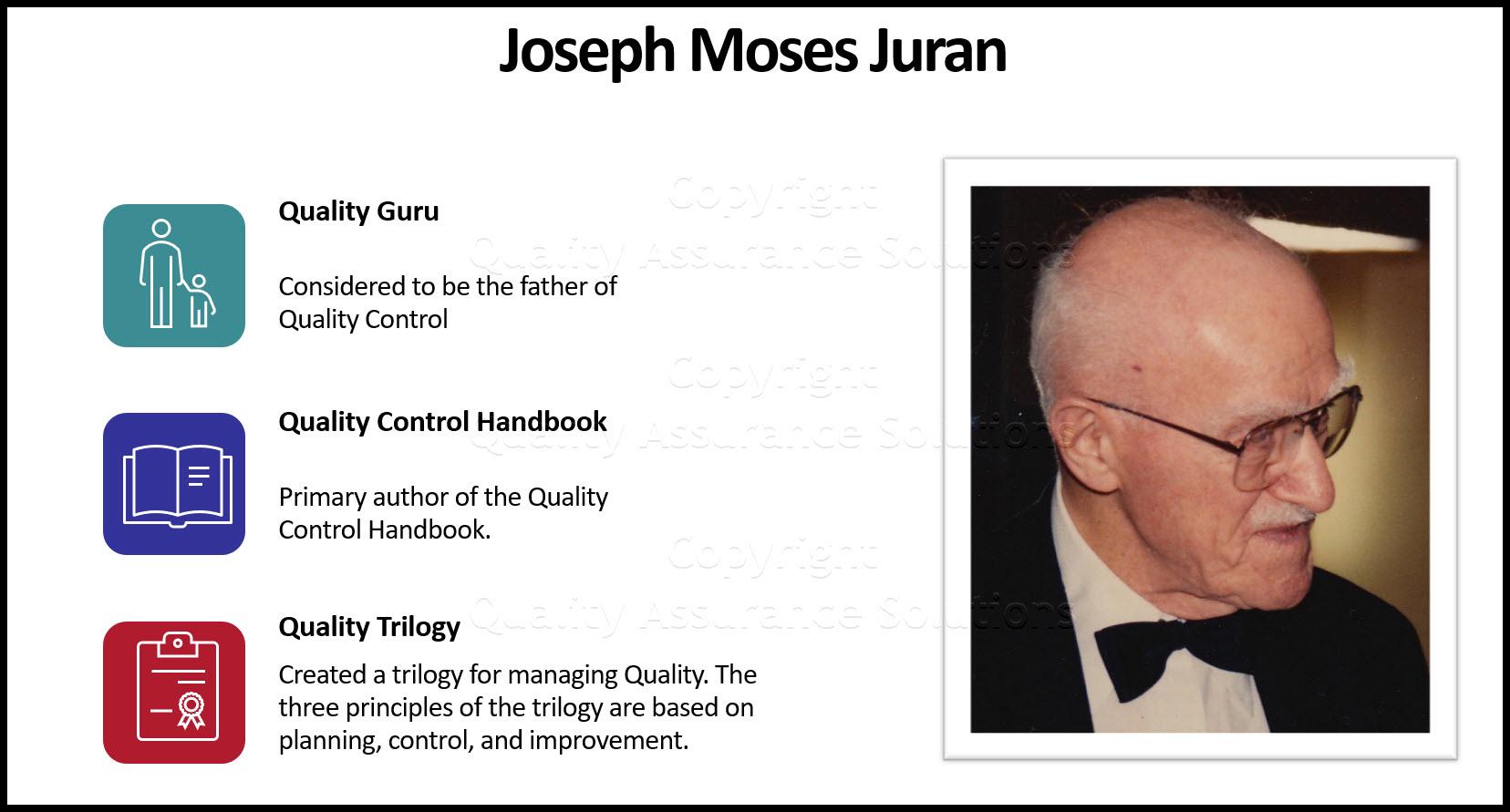 Joseph Moses Juran business slide