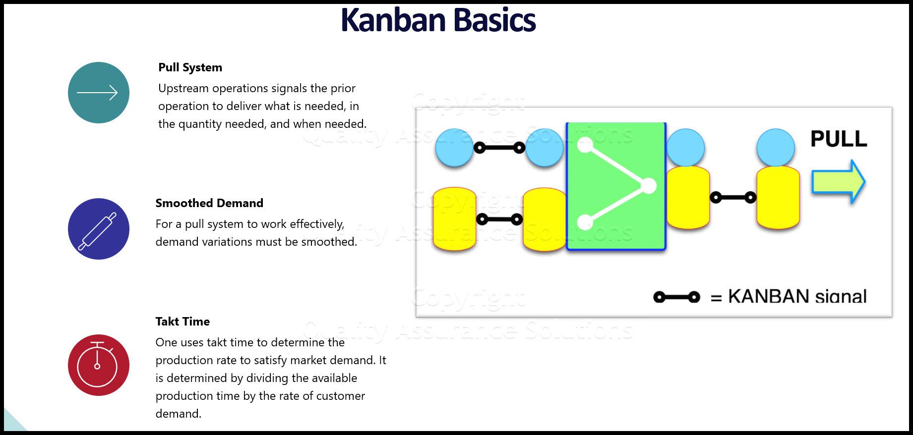 Kanban business slide