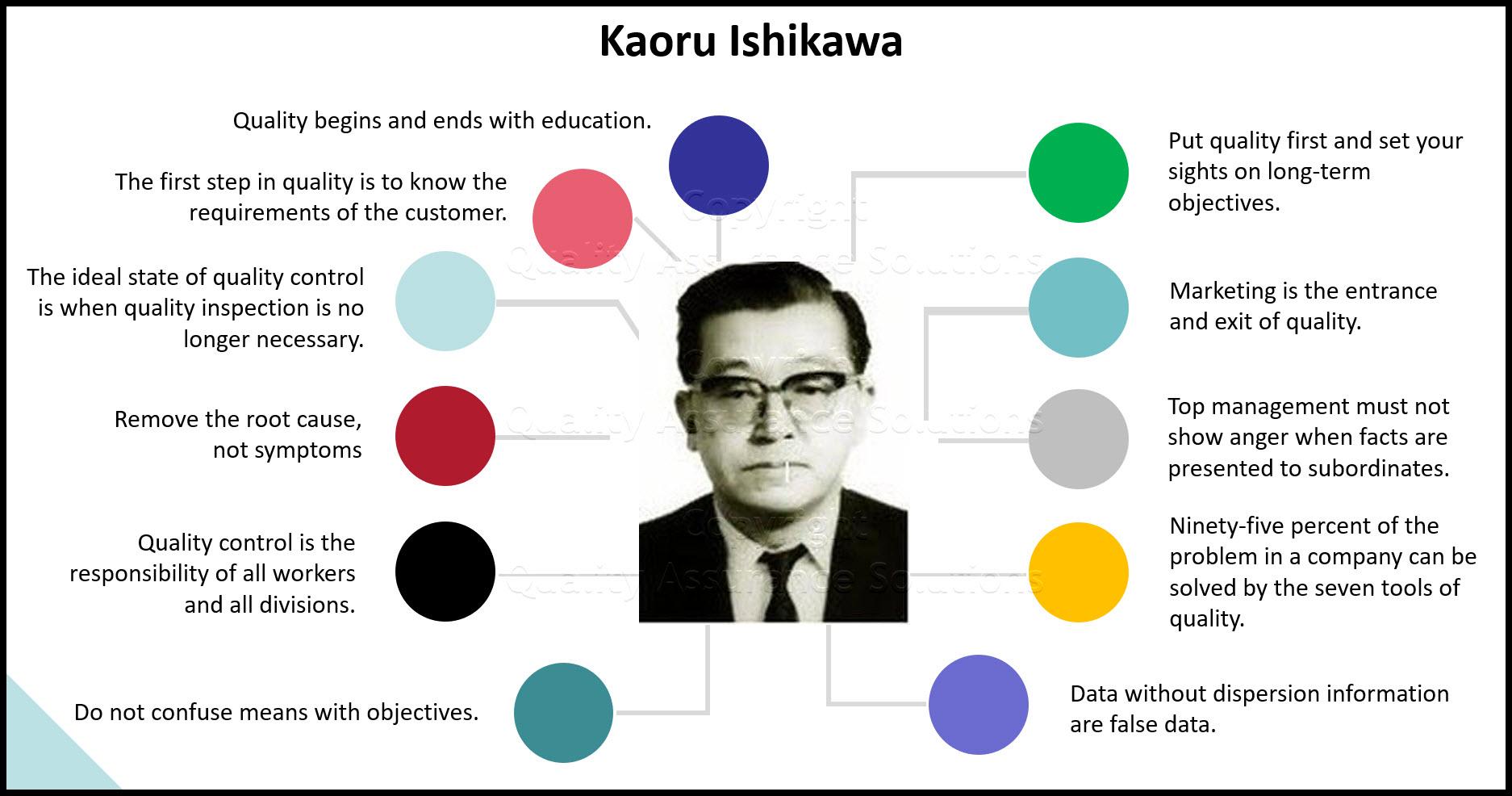 Kaoru Ishikawa business slide