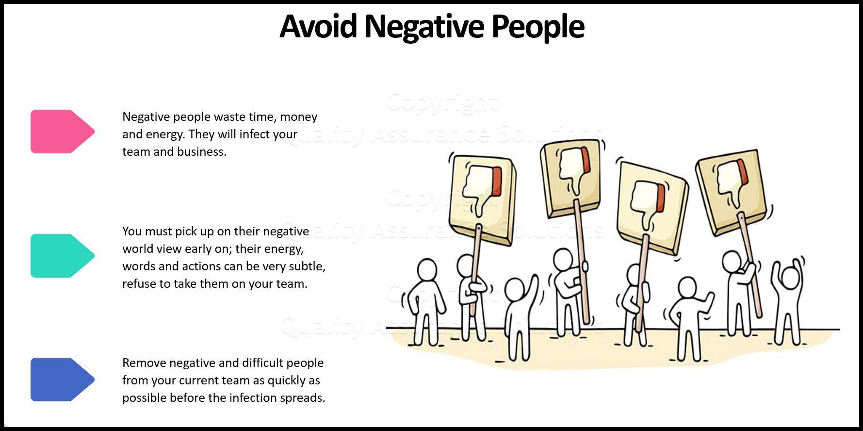 Negative People business slide
