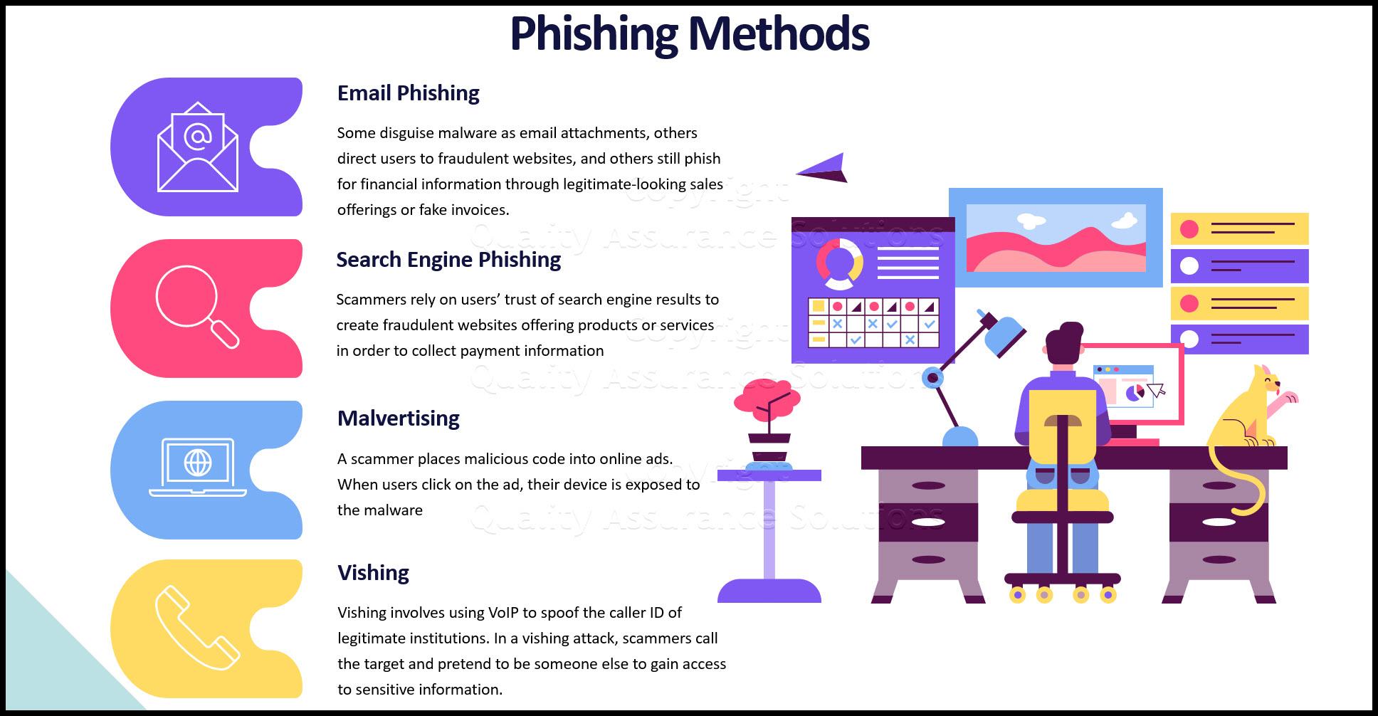 Protect Against Phishing business slide