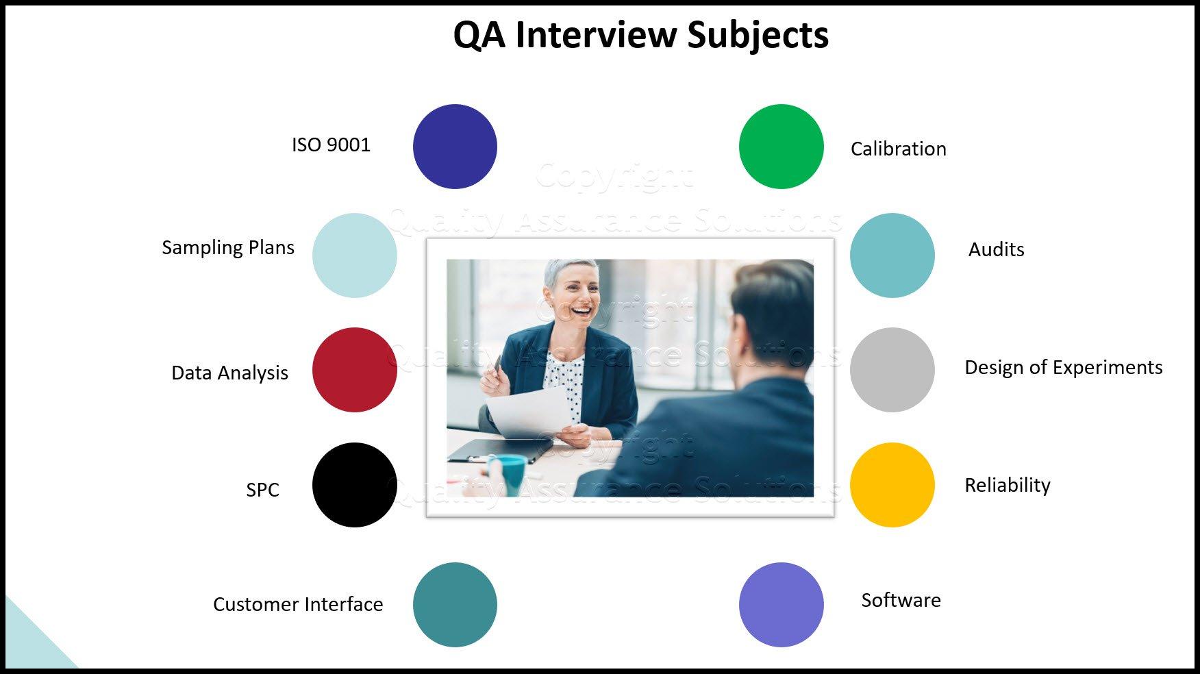 QA interview questions business slide