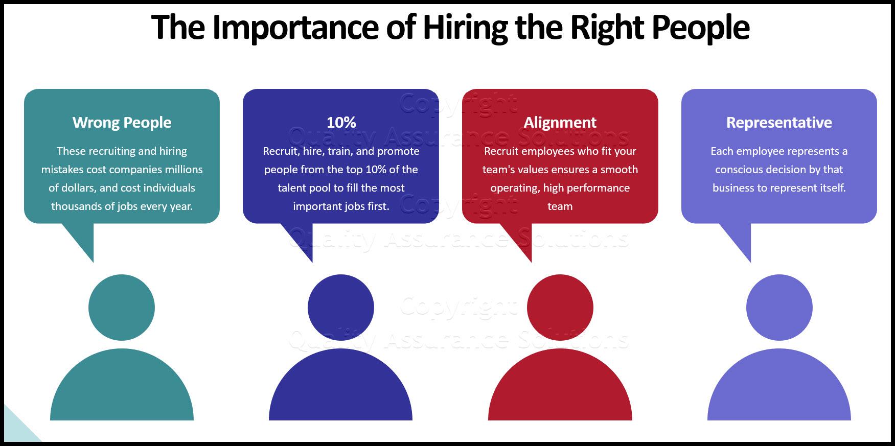 Recruiting Better Employees business slide