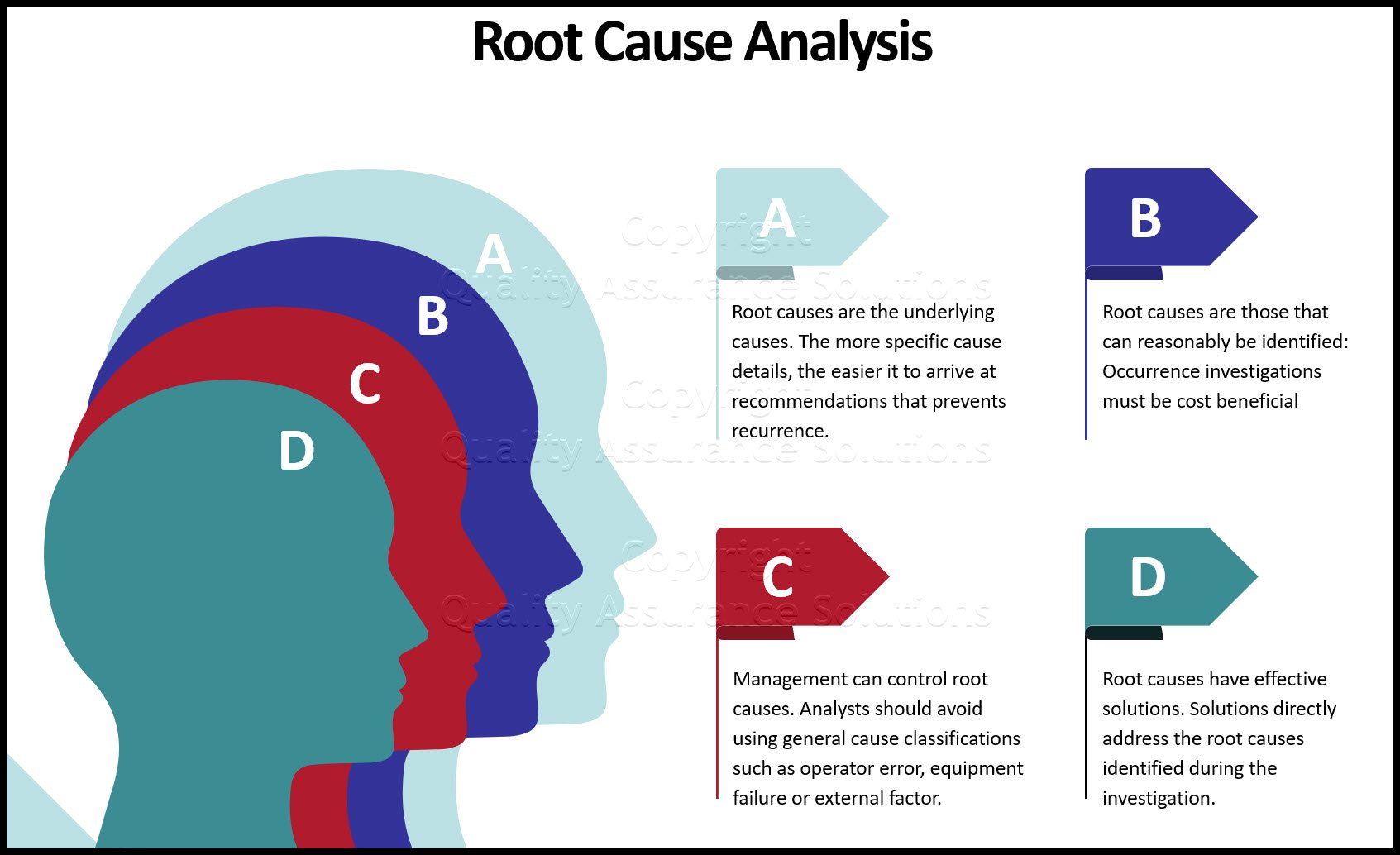 Root cause analysis business slide