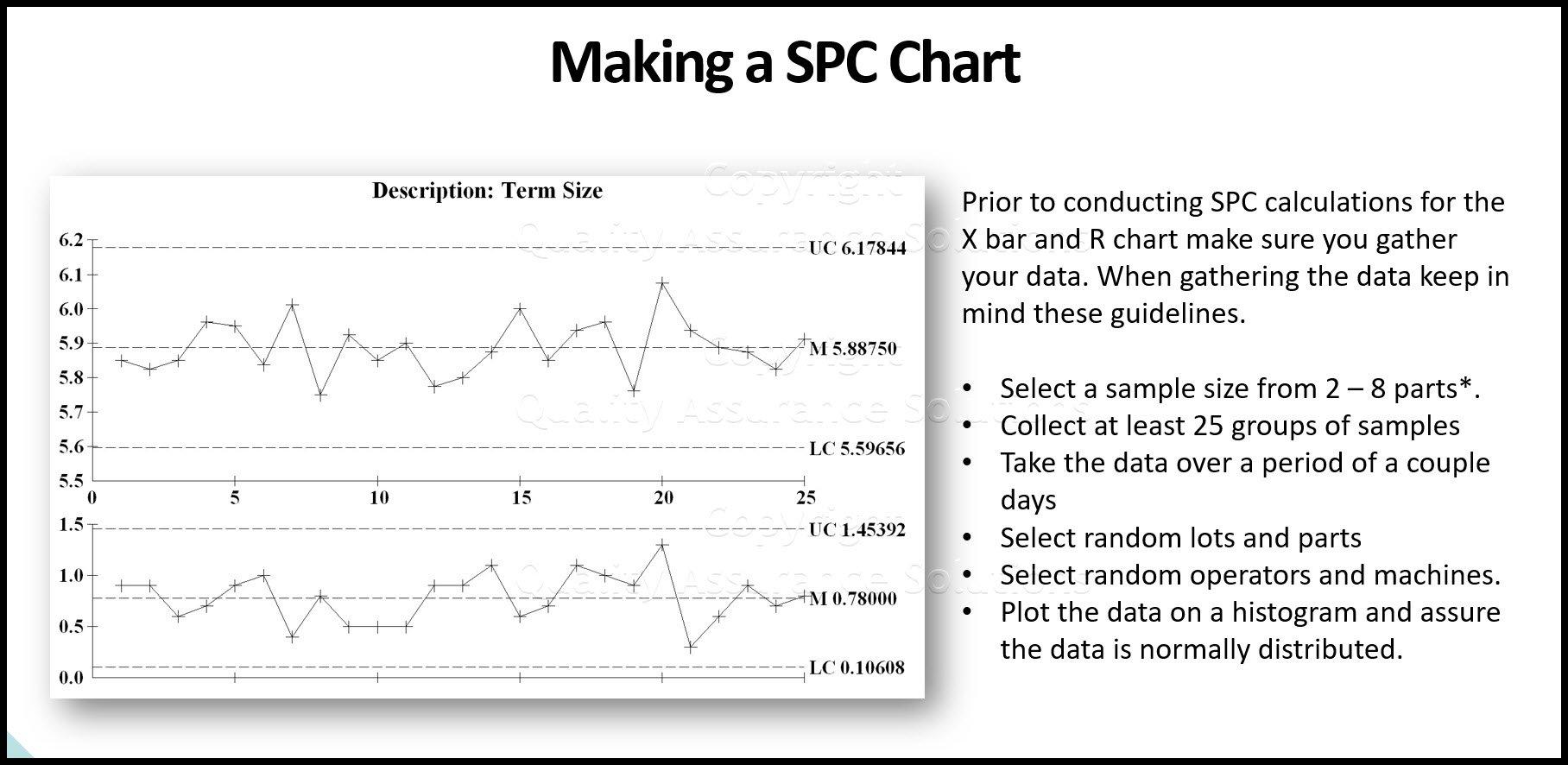 SPC calculations business slide