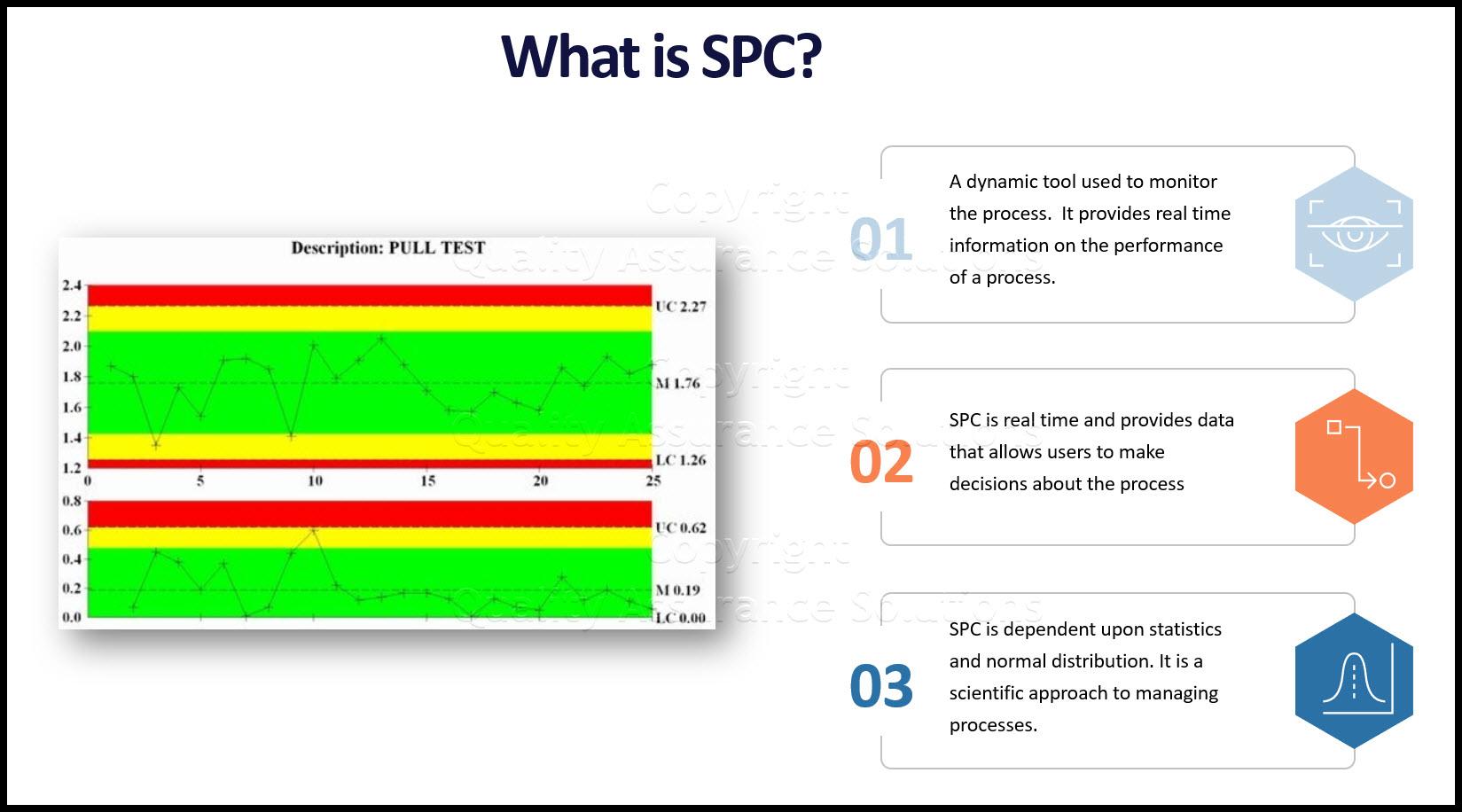SPC definition business slide
