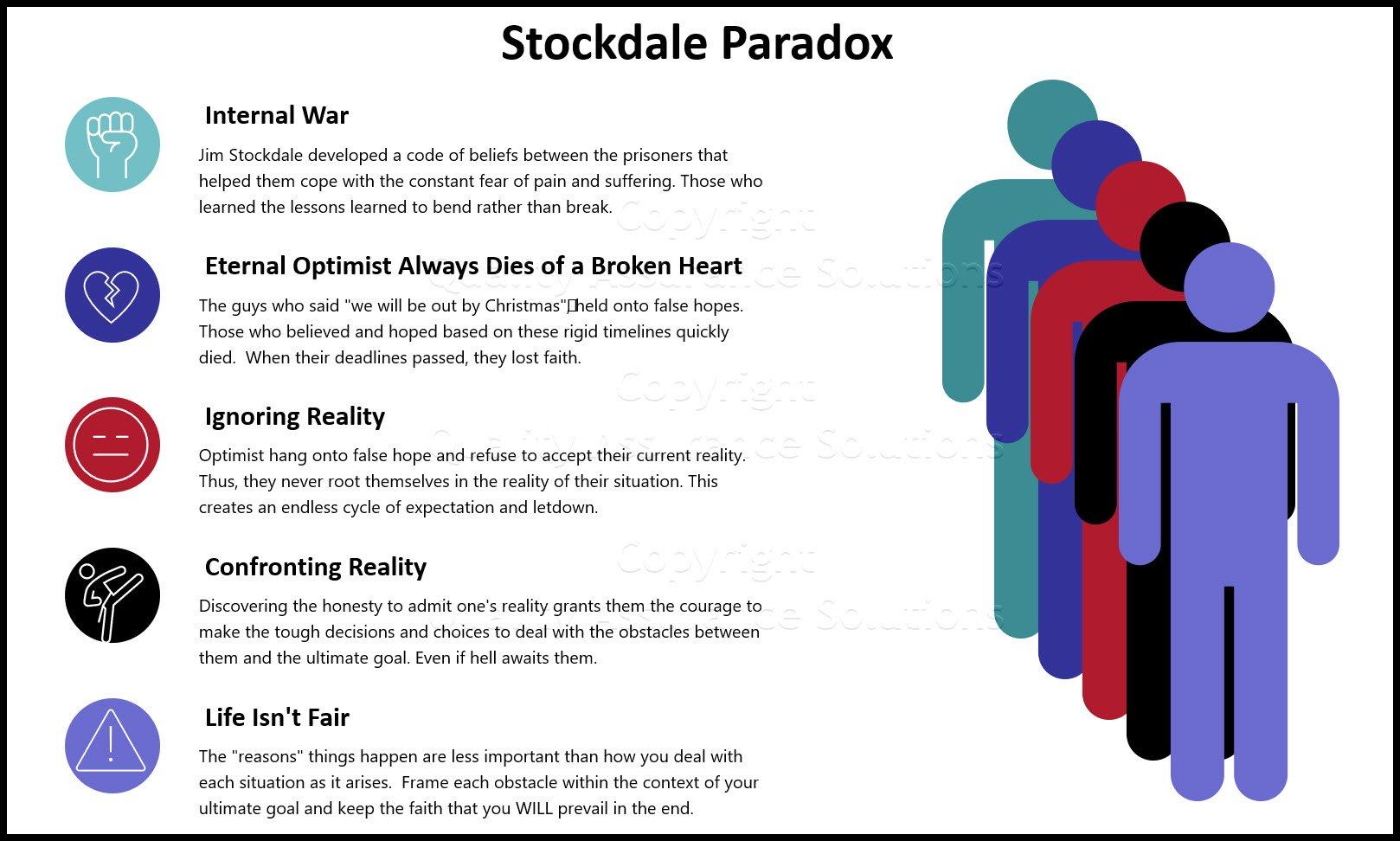 Stockdale Paradox business slide