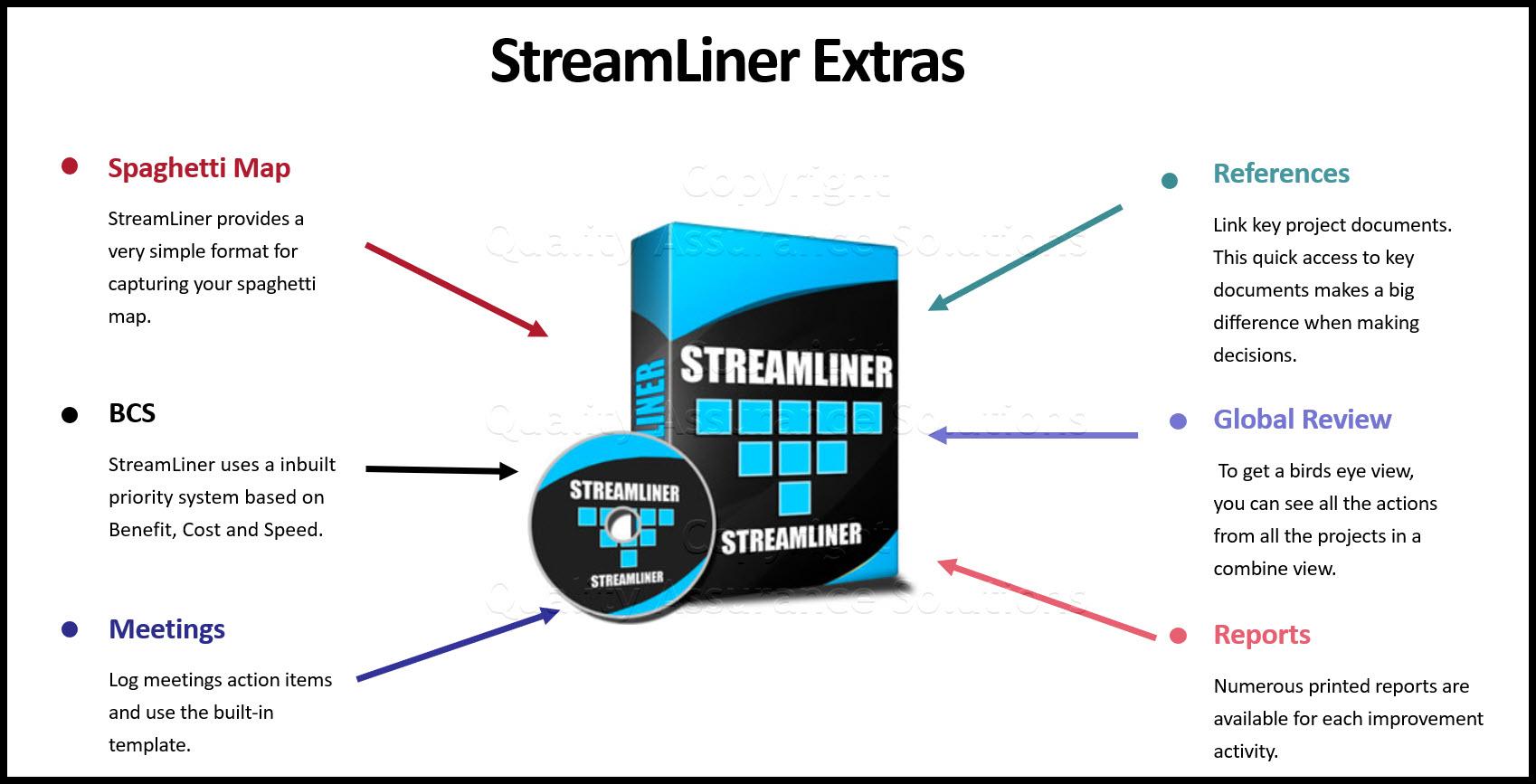 StreamLiner Extras business slide