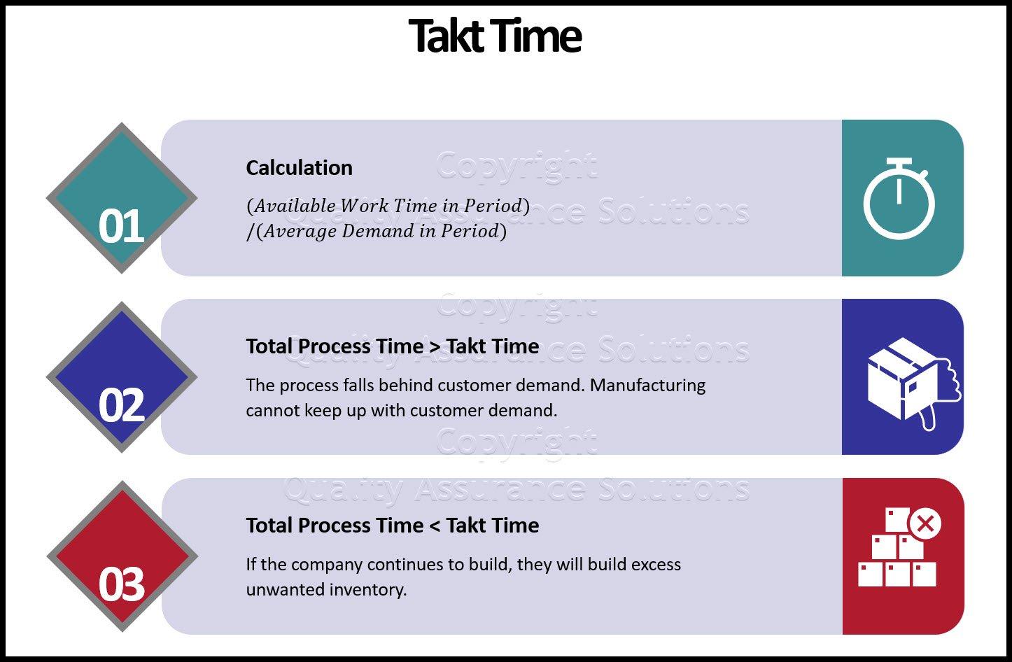 Takt Time business slide