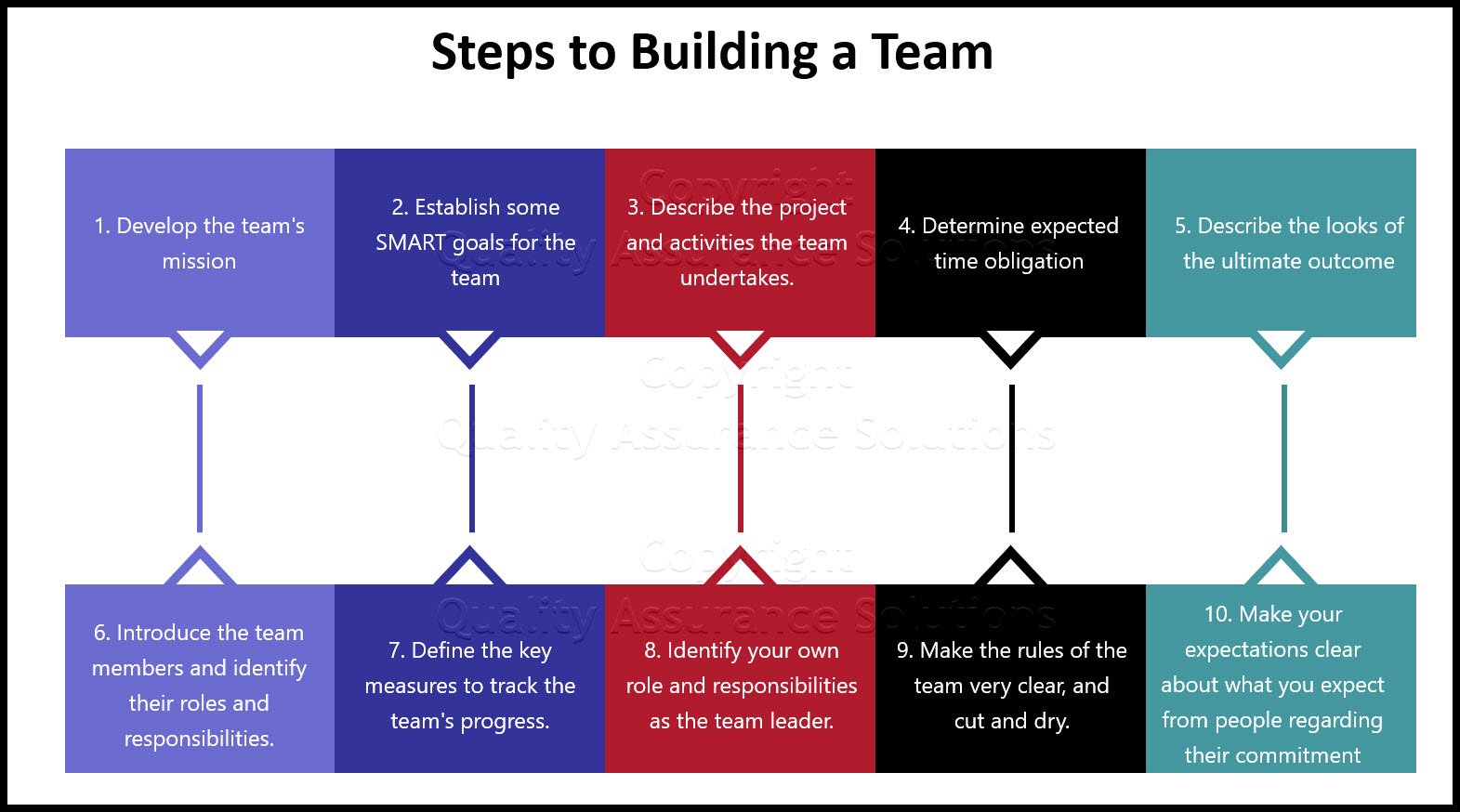 Team Building Methods business slide