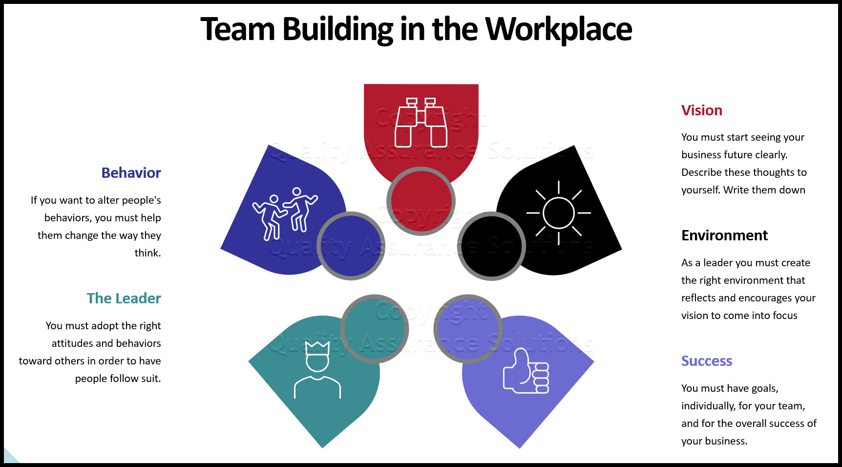 Team Building in the Workplace business slide