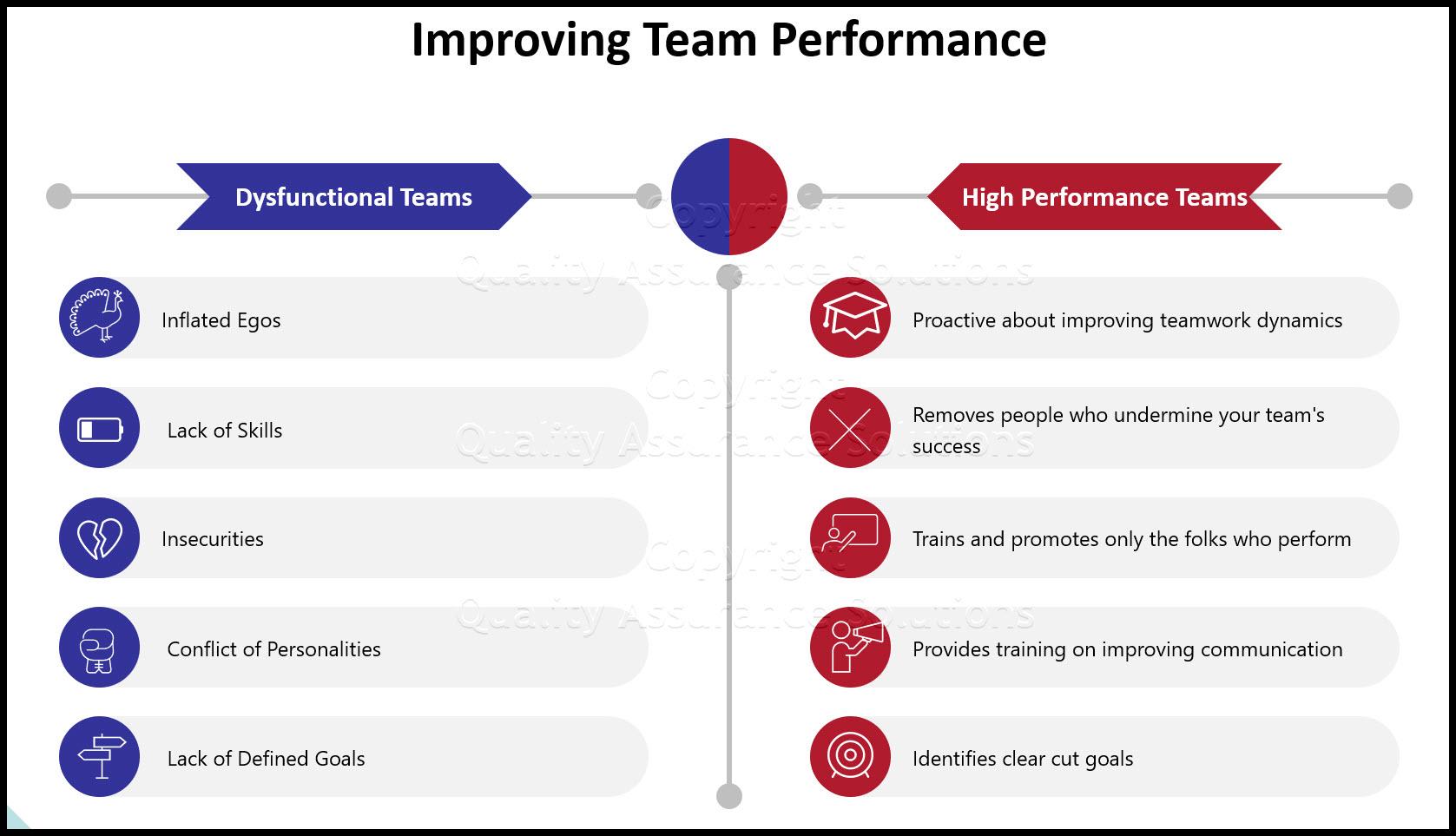 Team Building business slide