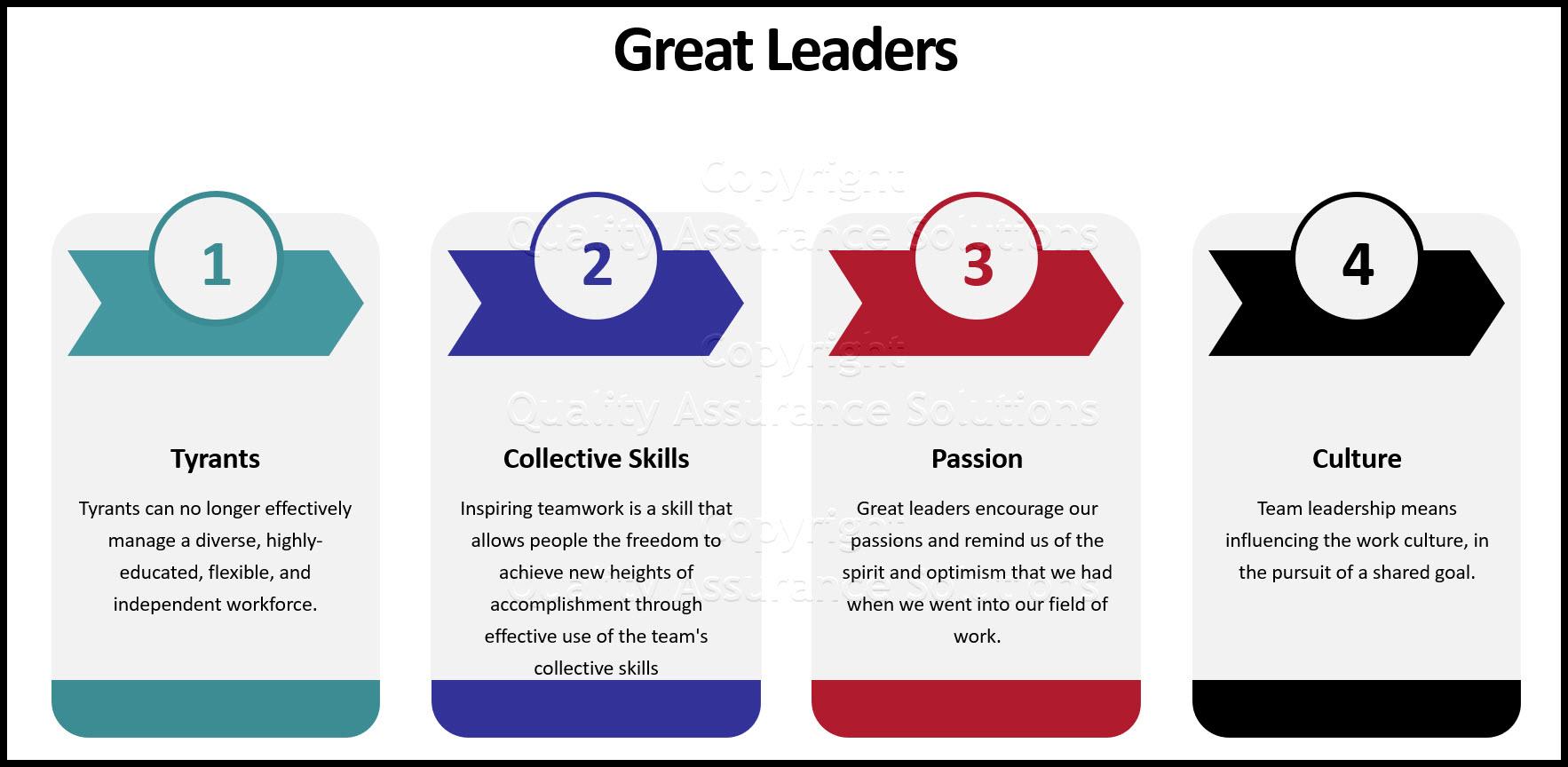 Team Leadership business slide