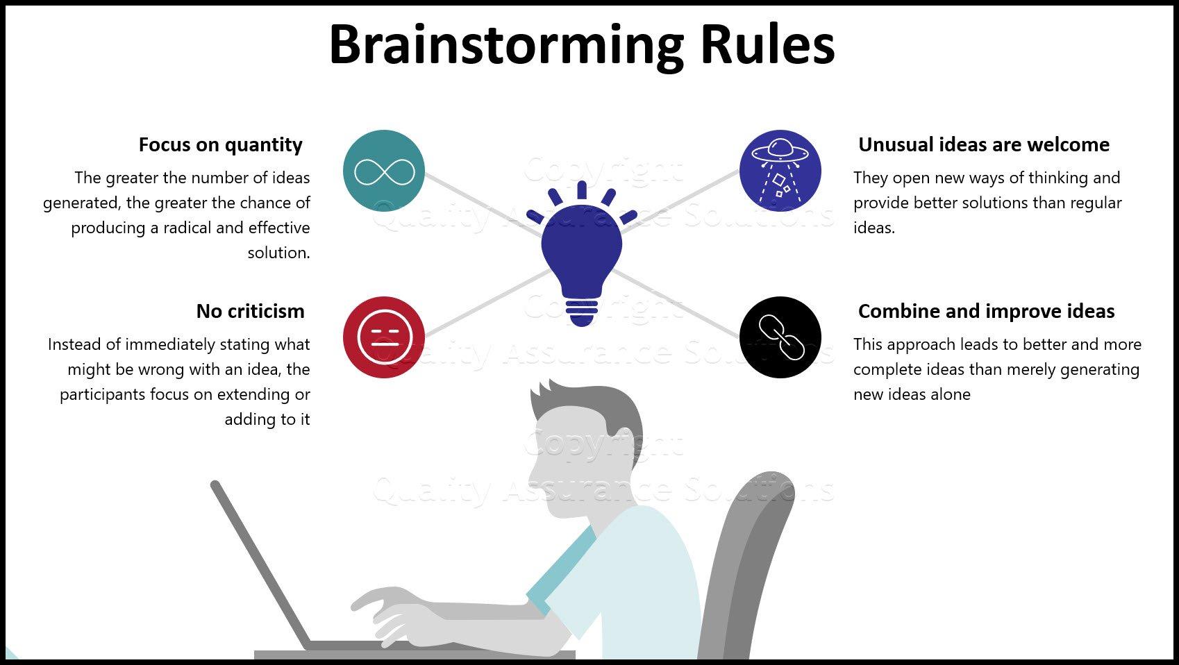 brainstorming slide