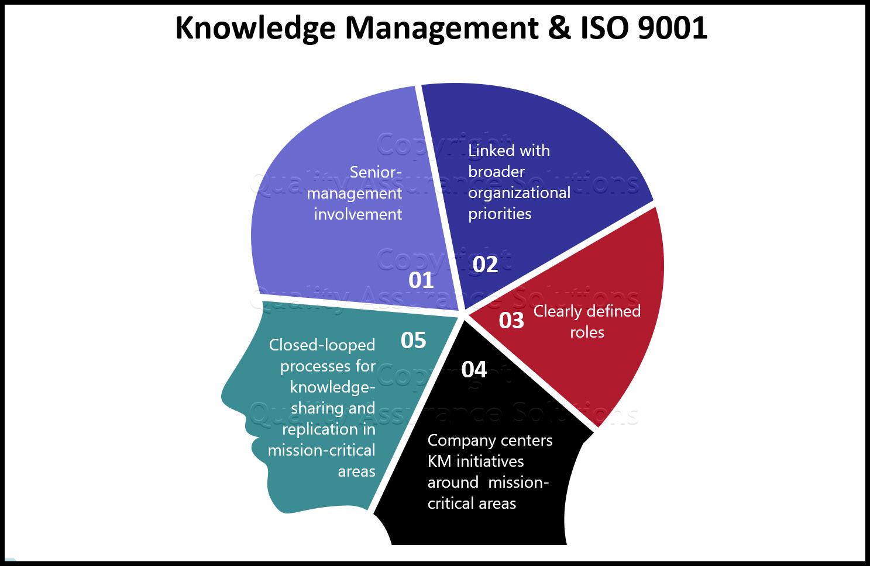 company knowledge management slide
