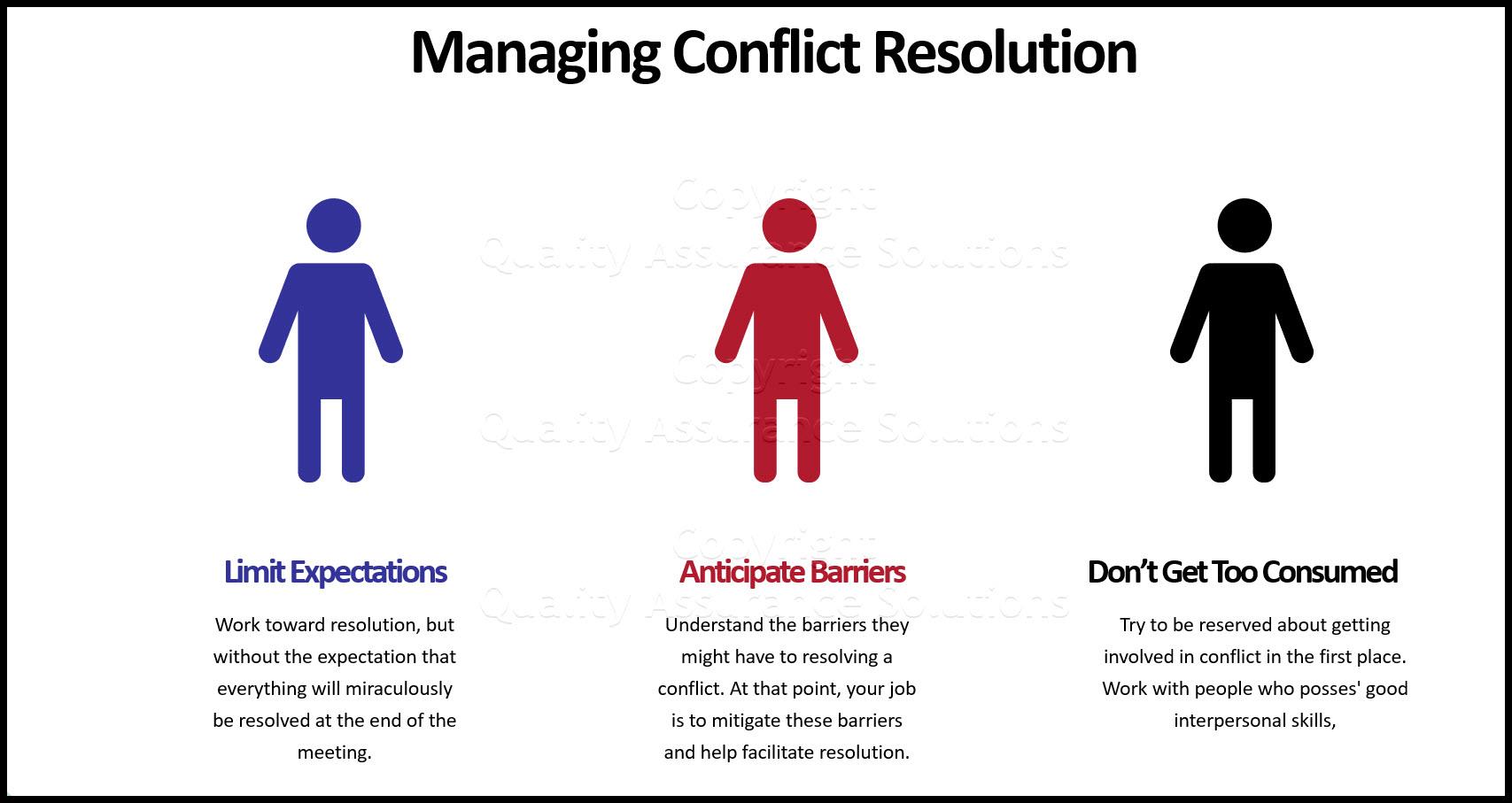 conflict resolution strategies slide