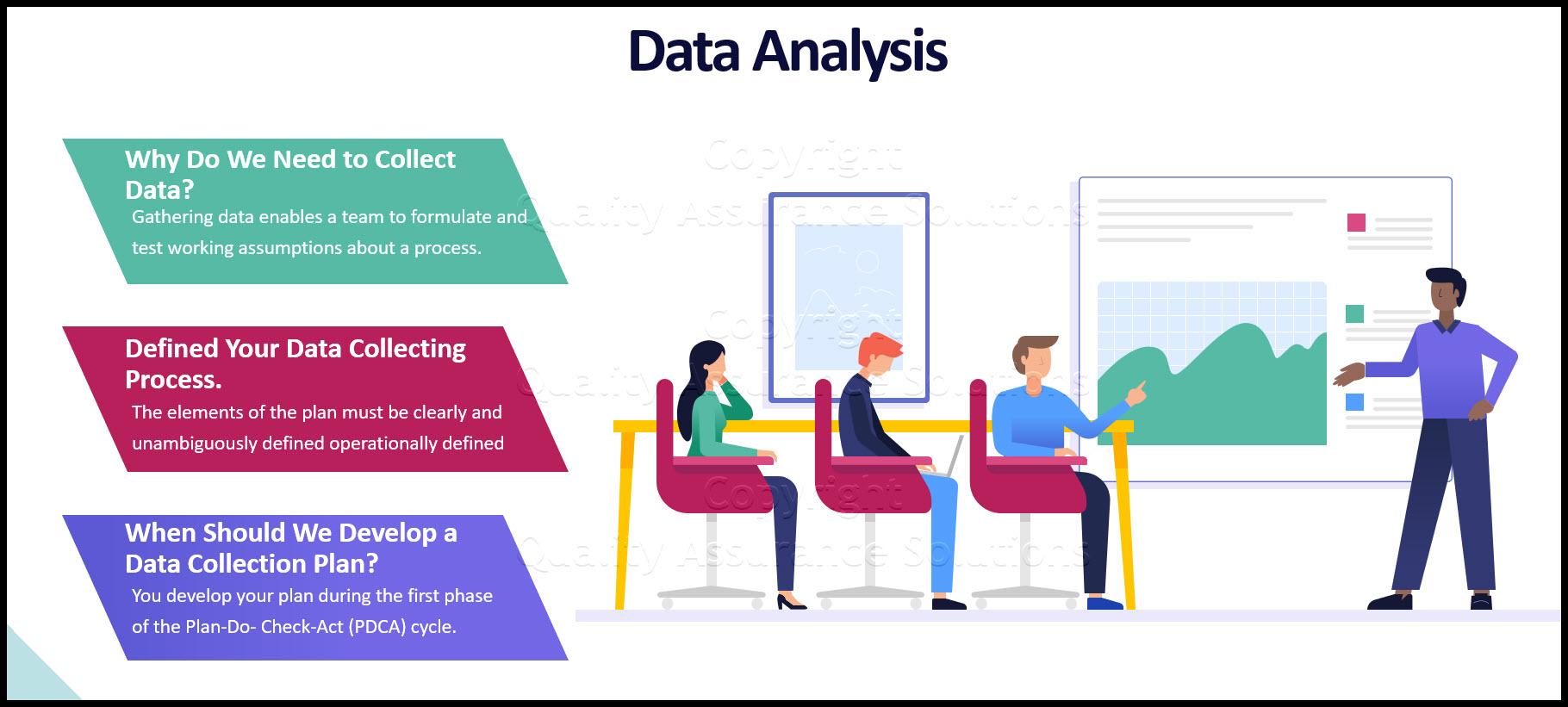 data analysis techniques slide