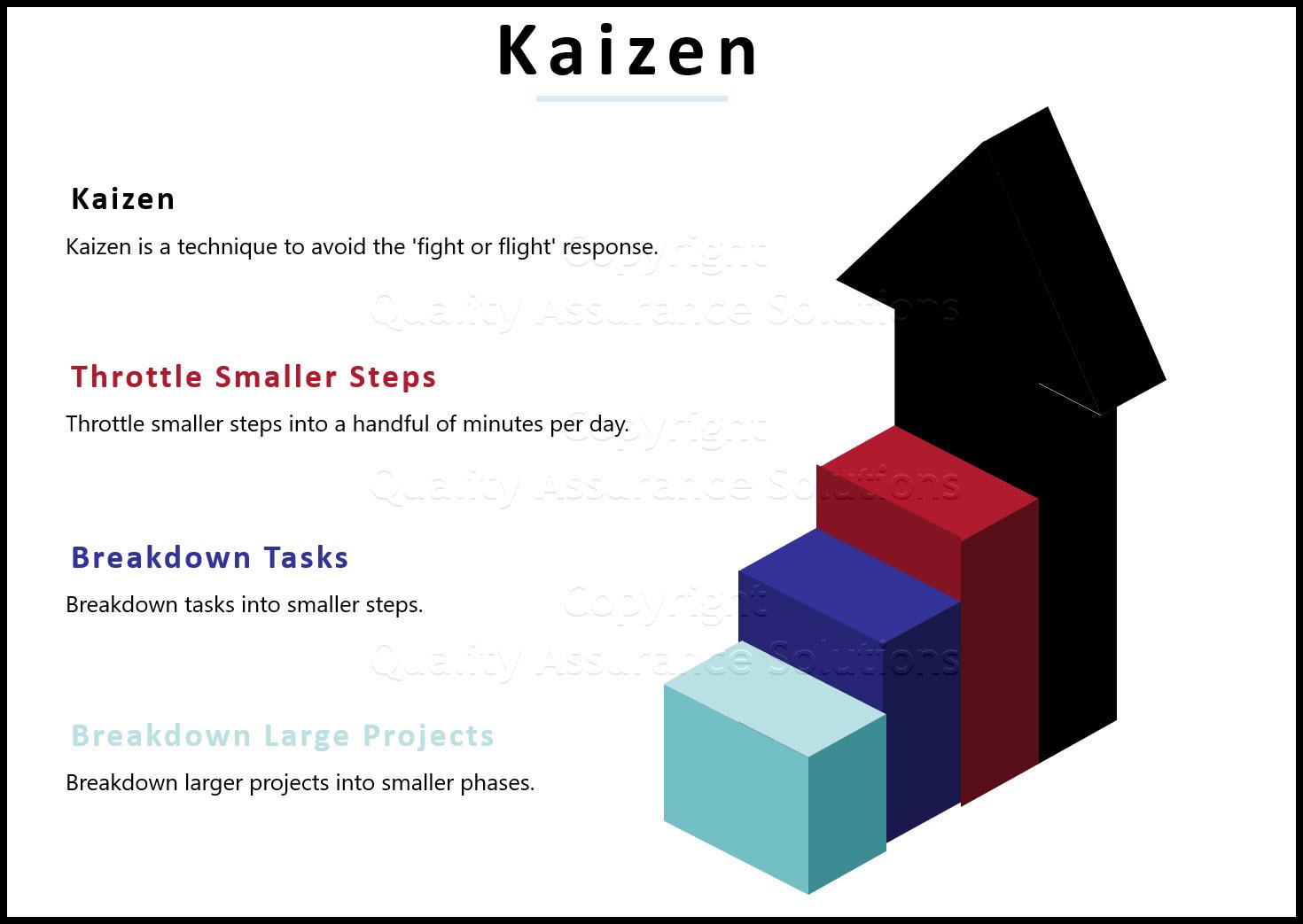 define kaizen slide
