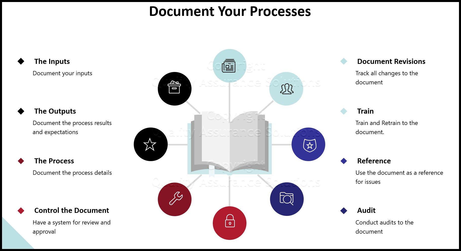 document revision control business slide
