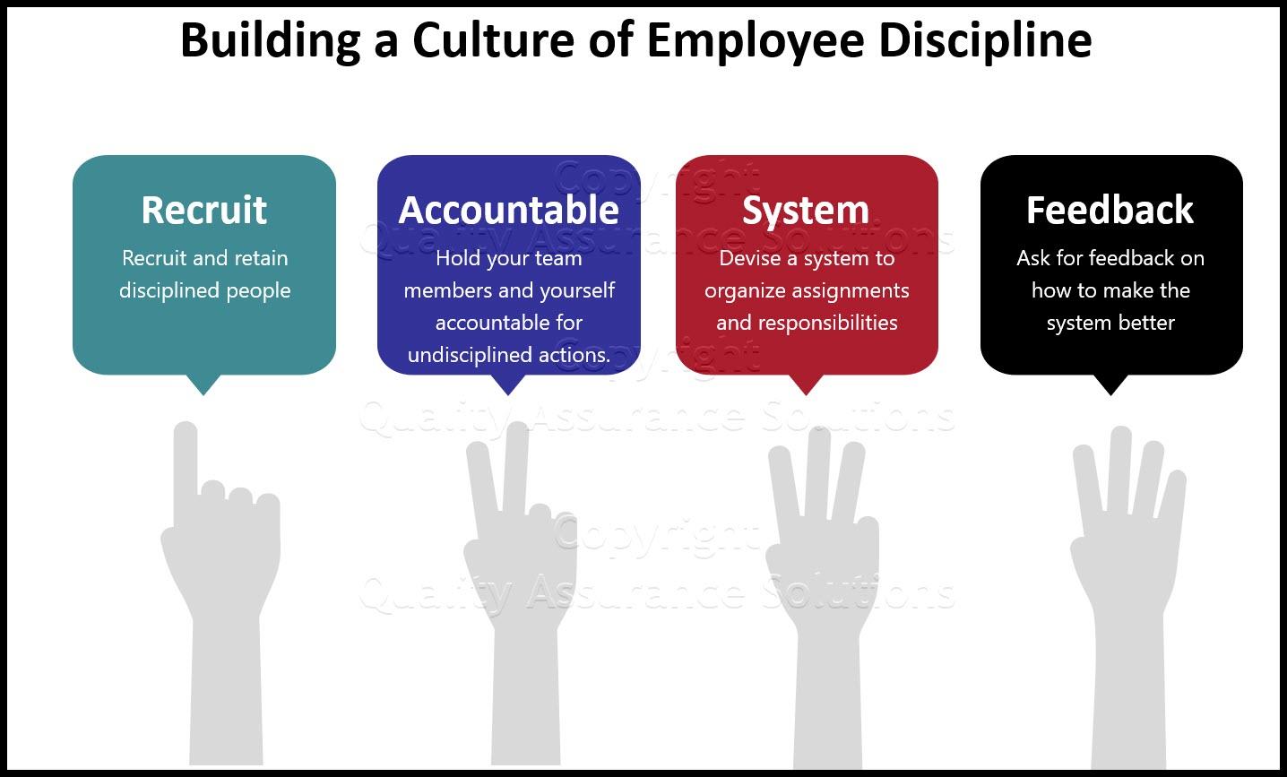 employee discipline business slide