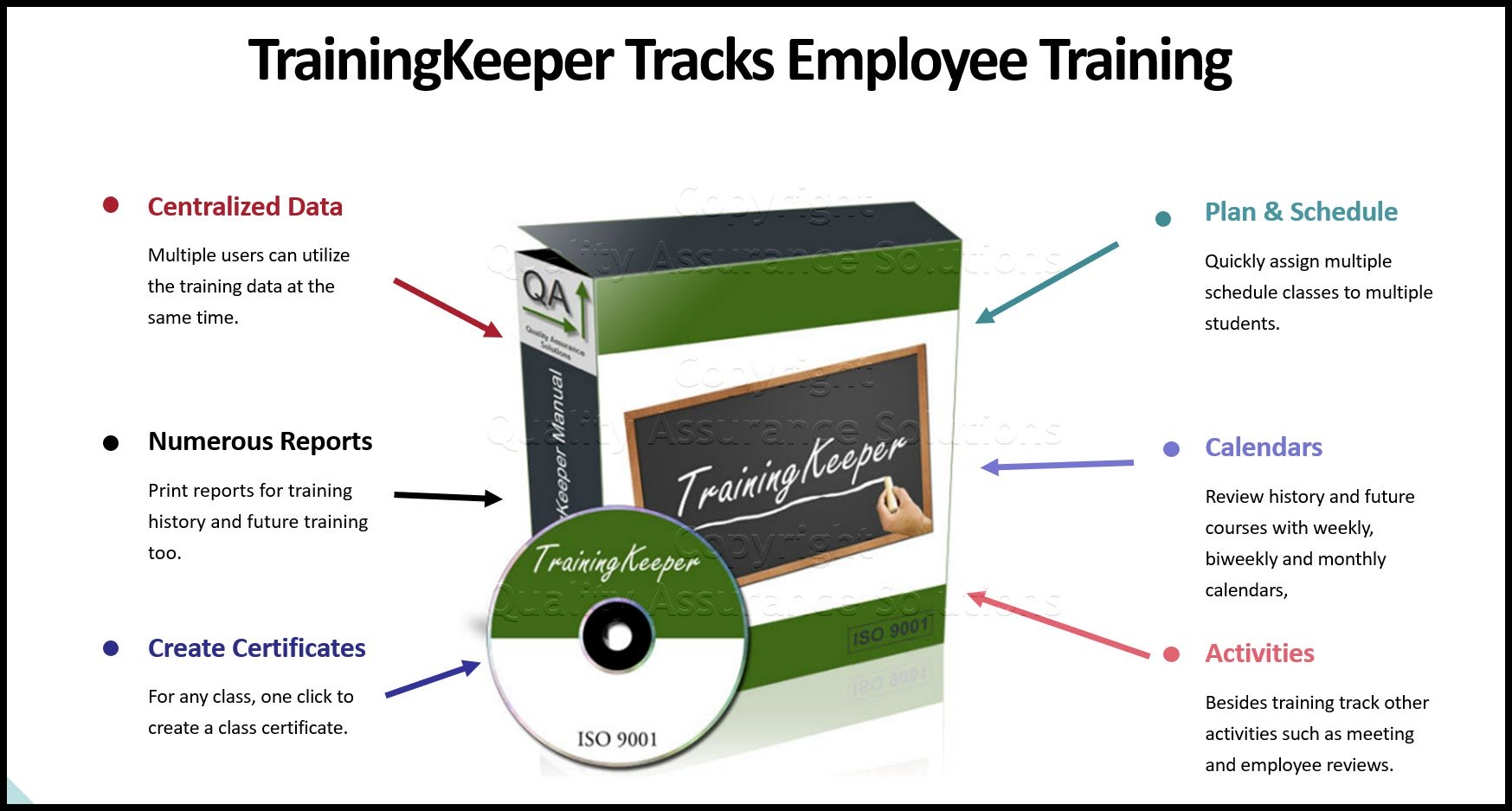 employee training tracking software business slide