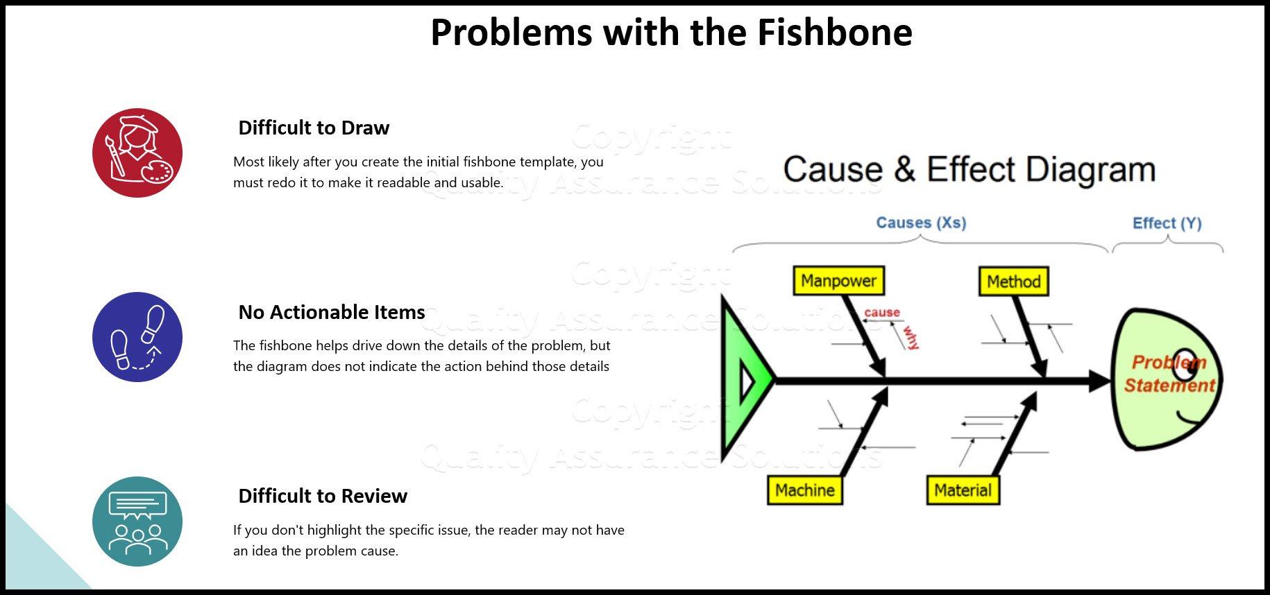 fishbone template business slide