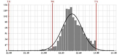 Histogram Examples: A Picture of Your Data
