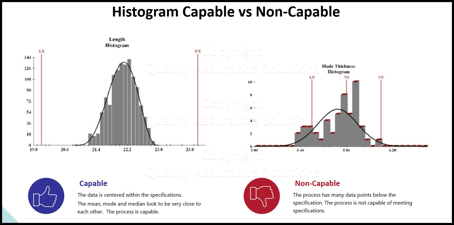 histogram examples business slide