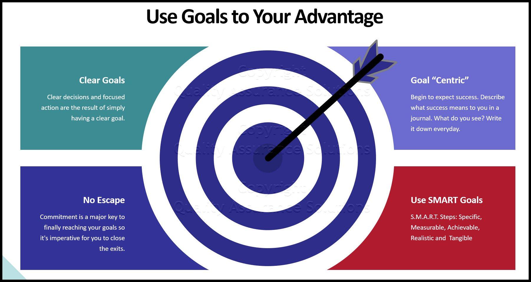 how to set goals business slide