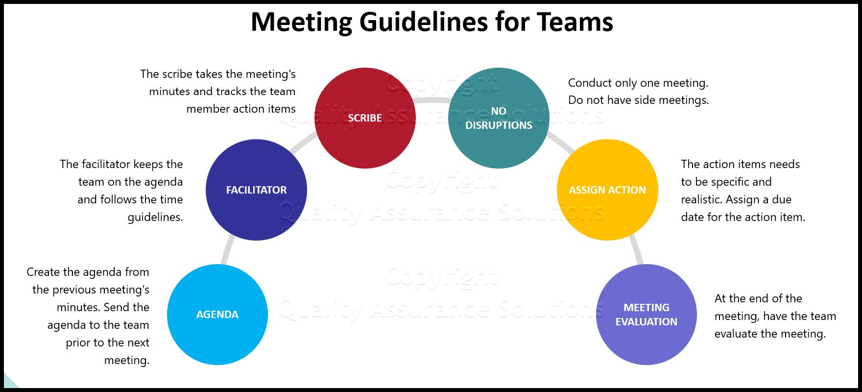 improvement process team business slide