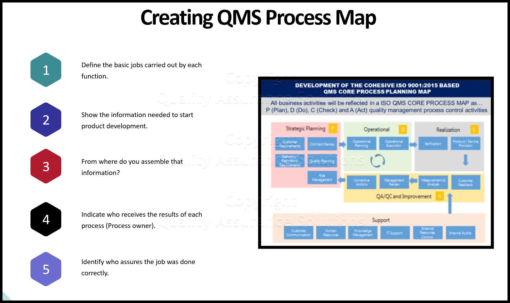 process approach business slide