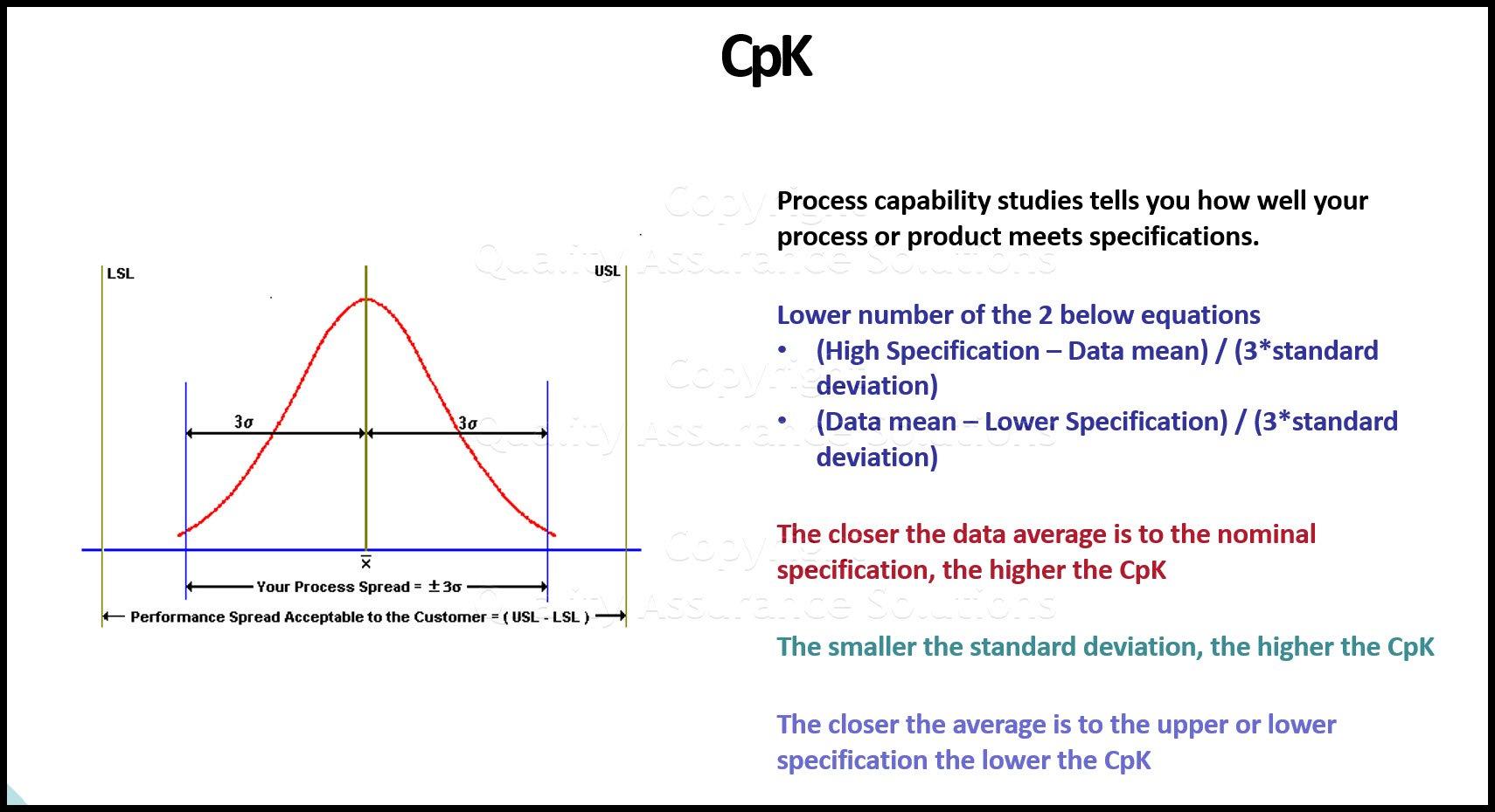 process capability studies business slide