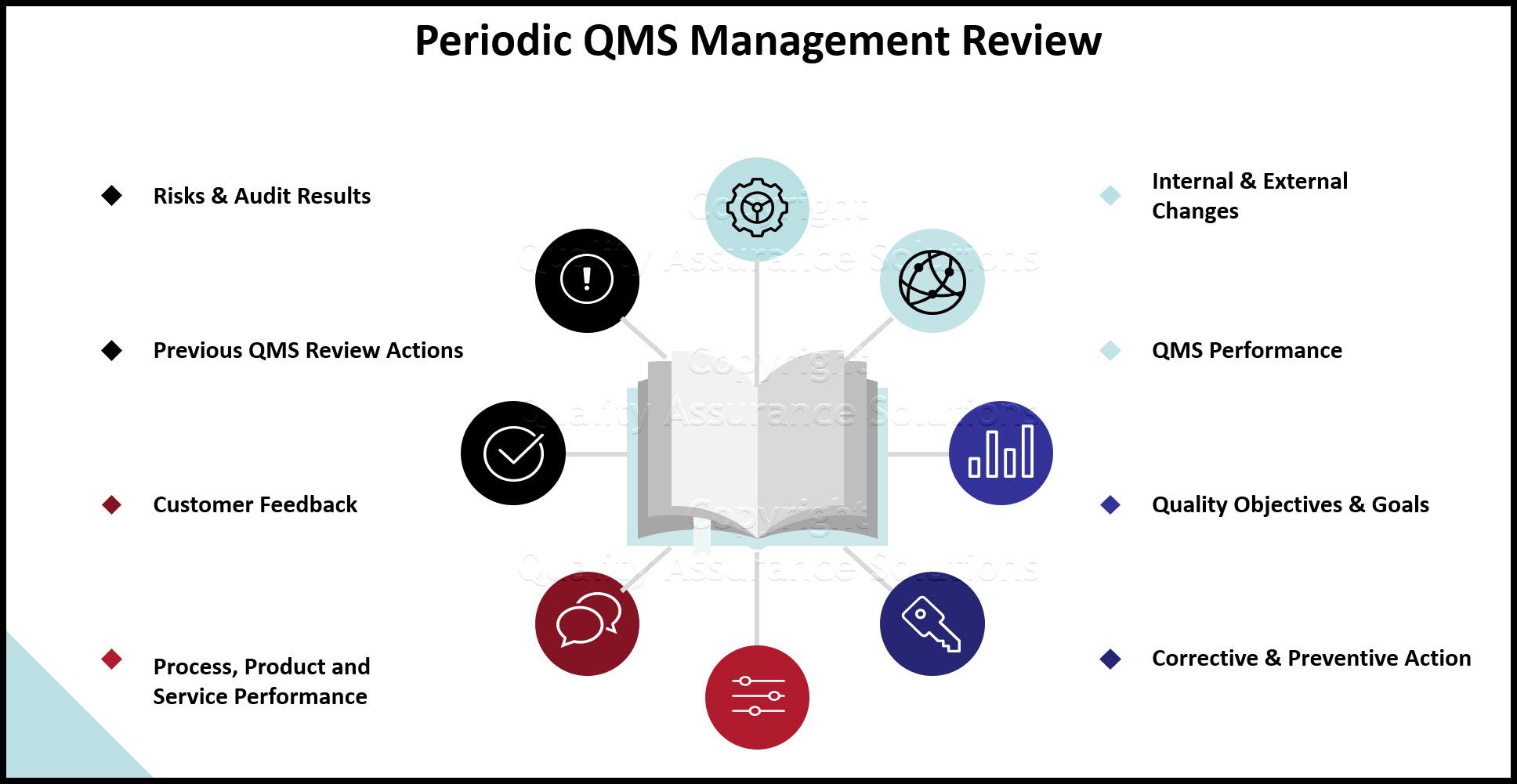 program management review business slide