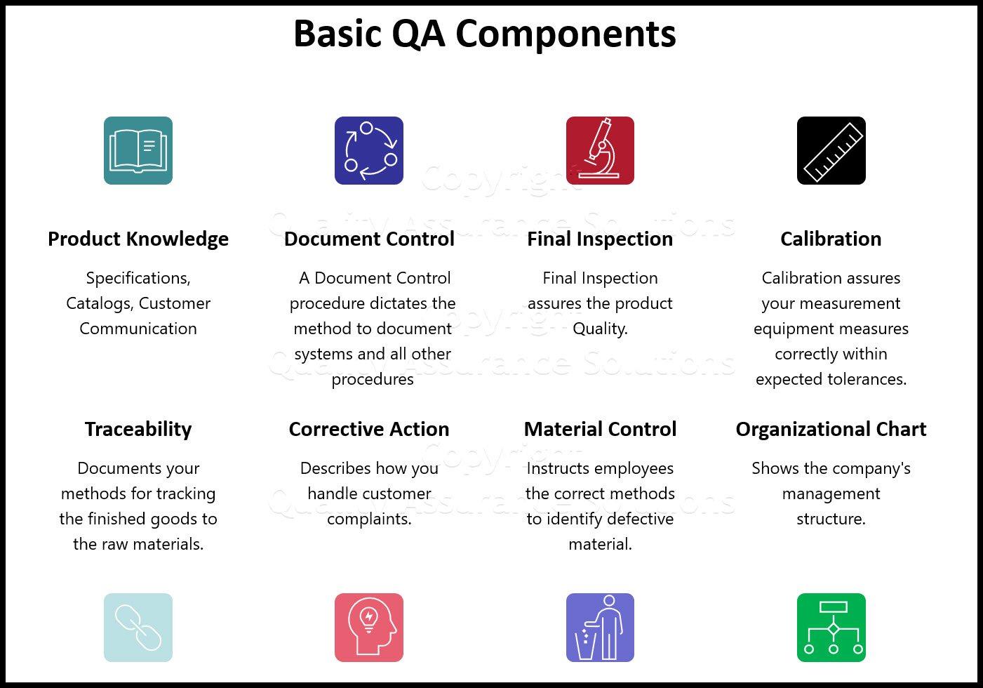 quality assurance program plan business slide