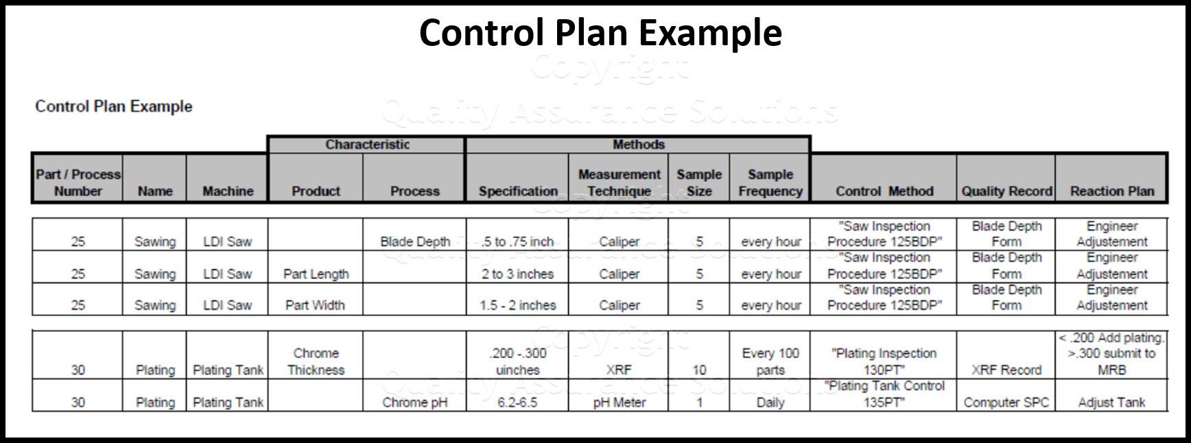 quality management control plan business slide