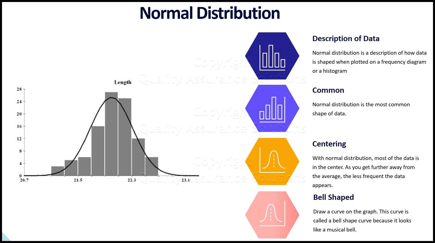 statistics normal distribution business slide