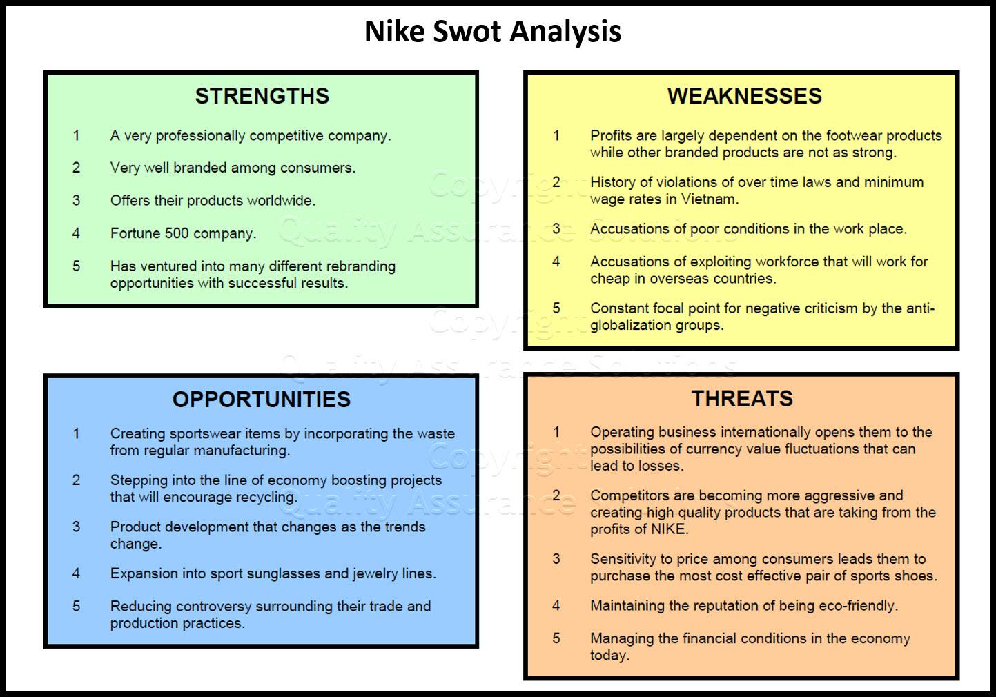 swot analysis nike business slide