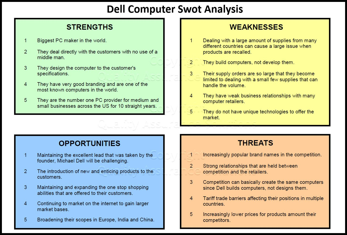 swot analysis of dell business slide