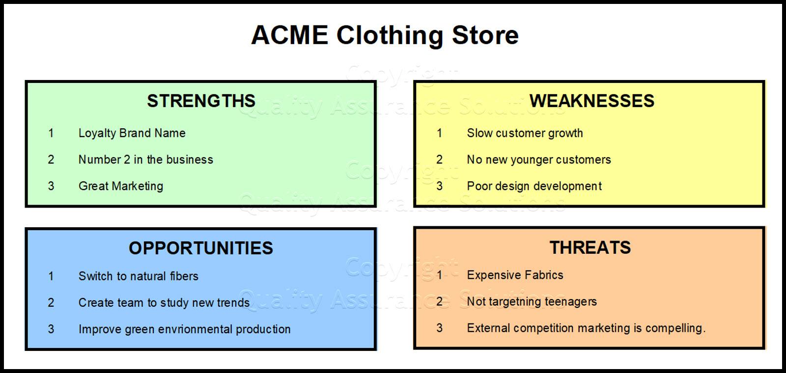 swot analysis sample business slide